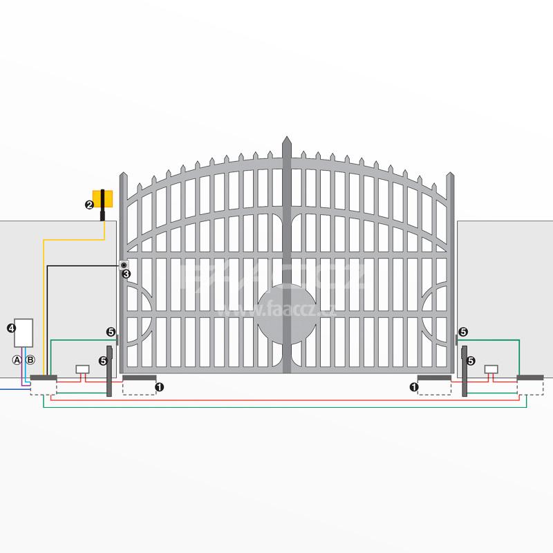 Instalace FAAC 770 N (10675201)