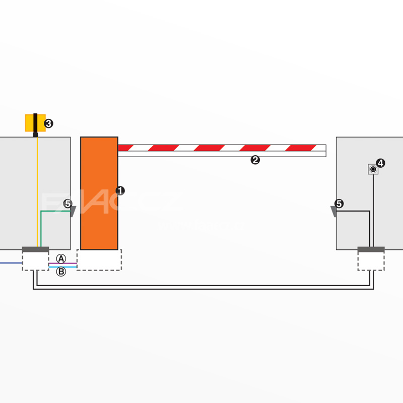 Typické zapojení závory FAAC 615 BPR