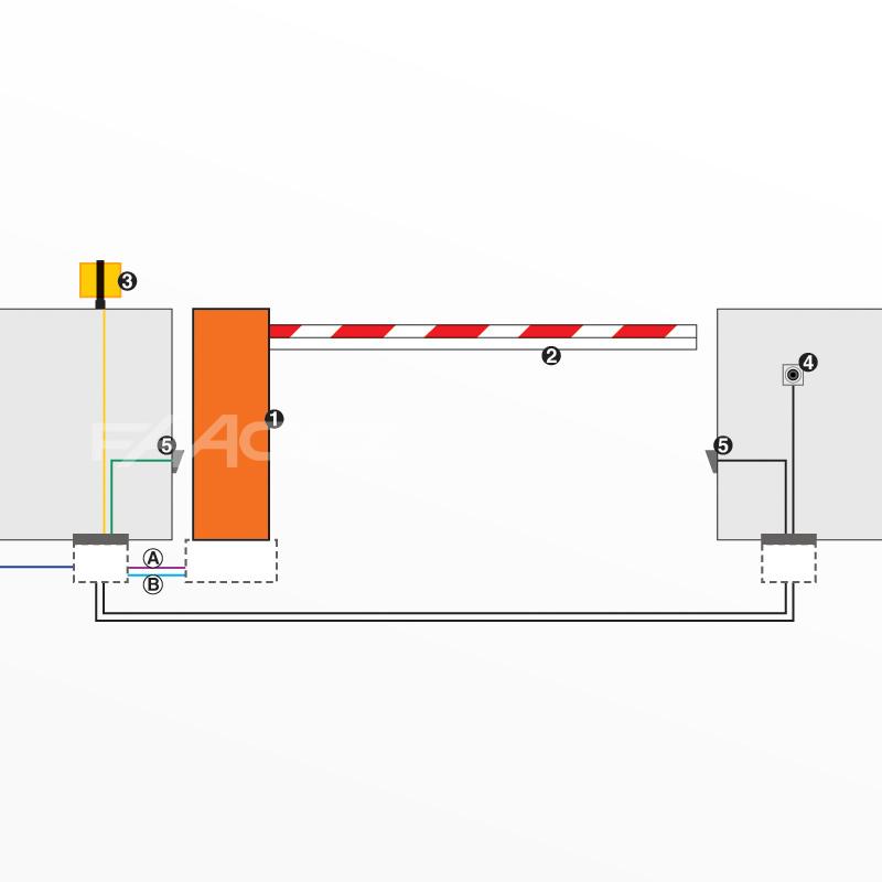 Typické zapojení závory FAAC 620 RAPID (1046328)
